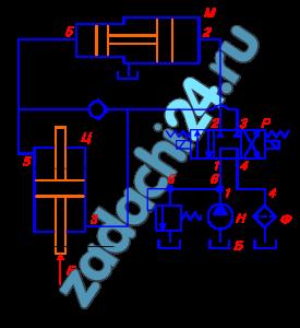 В установке гидравлического пресса насос Н засасывает рабочую жидкость – масло Ж, температура которого 55 ºС, из бака Б и через трехпозиционный распределитель Р нагнетает ее в пресс. При прессовании по трубопроводу 2 жидкость подается в правую сторону мультипликатора М. При возвращении подвижного инструмента пресса в исходное верхнее положение жидкость подается по трубопроводу 3 в рабочий гидроцилиндр Ц. При движении поршня гидроцилиндра вверх через трубопровод 5 мультипликатор М заправляется. Объемные потери жидкости при этом компенсируются насосом через обратный клапан Коб. Определить полезную мощность силового гидроцилиндра Ц при его рабочем ходе (при движении поршня вниз), если создаваемое насосом давление рн, а подача Qн. Диаметр поршня Dп, штока Dш. К.п.д. гидроцилиндра: механический ηм=0,90, объемный η0=0,95. Диаметр поршня подвижного элемента мультипликатора: большого D1, малого D2. К.п.д. мультипликатора (механический и объемный) можно принять равным единице. Размеры трубопроводов следующие: длина участков l, диаметры d1=d2 и d3=d4. Эквивалентная шероховатость гидролиний Δэ.