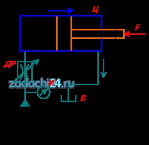 Рабочая жидкость – масло Ж, температура которого 50 ºС, из насоса подводится к гидроцилиндру Ц через дроссель ДР. Поршень цилиндра со штоком перемещается против нагрузки F со скоростью υп. Вытесняемая поршнем жидкость со штоковой полости попадает в бак Б через сливную линию, длина которой равна lc, а диаметр равен dc. Определить внешнюю силу F, преодолеваемую штоком при его движении. Давление на входе в дроссель определяется показанием манометра M, а противодавление в штоковой полости цилиндра – потерями давления в сливной линии Коэффициент расхода дросселя принять равным μ=0,64, а диаметр отверстия дросселя dд. Диаметр поршня Dп, а диаметр штока Dш. К.п.д. гидроцилиндра: объемный η0=1,0, механический ηм.