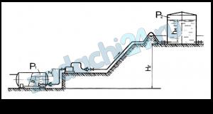 Произвести гидравлический расчет насосной установки (рис.2) для перекачки нефти с расходом Q, если известно, что всасывающий трубопровод насоса, присоединенный к заборному резервуару на глубине a от свободной поверхности, имеет длину lвс, два плавных поворота и обратный клапан с сеткой. Нагнетательный трубопровод длиной lнг имеет восемь плавных поворотов, обратный клапан и две задвижки. Максимальная высота взлива нефти в напорном резервуаре равна hк, а избыточное давление над ее поверхностью р1=196,2 Па. Поверхность земли в пункте установки напорного резервуара возвышается над поверхностью земли, где установлен заборный резервуар, на Нг. Перекачиваемая нефть имеет вязкость ν и плотность ρ при температуре 10 ºС. Полагая, что насосная станция работает круглосуточно, необходимо определить диаметр всасывающего и напорного трубопровода - dвс и dнг, высоту расположения насосов относительно уровня нефти в заборном резервуаре, считая, что абсолютное давление над ее поверхностью (р2) равно 40 кПа, полный напор насоса, тип и марку насоса для подачи заданного количества жидкости, мощность и тип электродвигателя.