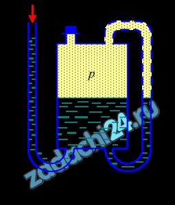 В закрытом резервуаре (рис.1.24) находится жидкость под давлением. Плотность жидкости ρж. Для измерения уровня жидкости h в резервуаре имеется справа уровнемер. Левый открытый пьезометр предназначении для измерения давления в резервуаре. Определить, какую нужно назначить высоту левого пьезометра, чтобы измерить максимальное давление в резервуаре p при показании уровнемера h. Исходные данные к задаче приведены в табл.21.