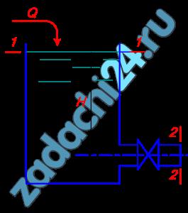 В нижний части цилиндрического резервуара присоединена короткая труба диаметром d, на которой установлен кран (рис. 29). Расход воды, поступающей в резервуар, равен Q. Пренебрегая потерями напора по длине, определить коэффициент сопротивления крана, при котором напор воды стабилизируется и станет равным H.
