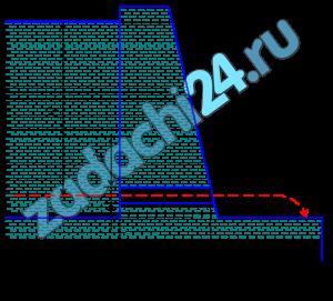 Определить расход воды Q, проходящей через водоспускную трубу в бетонной плотине, если: напор над центром трубы H, диаметр трубы d, длина ее l (рис.6)
