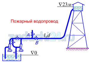 Насосная станция состоит из двух одинаковых центробежных насосов, которые забирают воду из колодца с нулевой отметкой уровня и подают по трубопроводу длиной l=2,1 км и диаметром d=130 мм в напорную башню с отметкой уровня +23 м.  В случае пожара станция работает на специальный водопровод (задвижка А - открыта, задвижка В - закрыта) и должна обеспечить подачу Q=7,5 л/c при напоре станции Нн=46 м.   Определить:  1. Какое соединение насосов - параллельное или последовательное - выгоднее по величине КПД при работе с n=1600 об/мин на водонапорную башню.  Коэффициент сопротивления трения трубопровода λ=0,024, местные потери напора учесть как 5% от потерь на трение.  Потерями напора в коротких всасывающих и соединительных трубах насосов пренебречь.  2. Сможет ли один насос при n=1600 об/мин удовлетворить пожарным требованиям и если нет, то как следует соединить насосы в этом случае? Какой должна быть частота вращения насоса, чтобы он один удовлетворил пожарным требованиям?