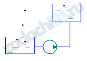 Найти расход Q воды (ν=10-6 м²/c), подаваемый насосом с напором Нн из нижнего бака в верхний по трубопроводу длиной L, диаметром d, имеющему n резких поворотов. Задачу решить методом последовательных приближений. Вид трубы взять из табл.3.1. Найденный расход выразить в м³/c и д/c.