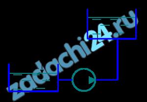 Найти внутренний диаметр трубопровода d, необходимый для обеспечения расхода Q воды (ν=10-6 м²/c), перекачиваемой насосом с напором Нн из нижнего бака в верхний по трубопроводу длиной L, имеющему n резких поворотов. Задачу решить методом последовательных приближений. Вид трубы взять из табл. 3.1 на с. 24. Найденный диаметр выразить в м и мм.