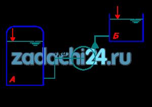 Центробежный насос, характеристика которого задана в условии (табл.3), работает в системе, перекачивая воду, температура которой Т=40 ºС, из закрытого резервуара А в открытый резервуар Б. Стальные трубы всасывания и нагнетания соответственно имеют диаметр dв и dн, длину lв и lн, а их эквивалентная шероховатость Δэ=0,1 мм. Перепад горизонтов в резервуарах равен Нг, а избыточное давление в резервуаре А равно р0. Найти рабочую точку при работе насоса в установке (определить напор, подачу и мощность на валу насоса). При построении характеристики насосной установки местные гидравлические сопротивления учесть в круглых поворотах и при входе нагнетательного трубопровода в резервуар.