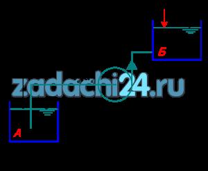 Центробежный насос, характеристика которого задана (табл.18), работает на трубопровод, перекачивая воду из резервуара А в резервуар Б. Стальные трубы всасывания и нагнетания соответственно имеют диаметр dв и dн, длину lв и lн. Температура перекачиваемой воды Т, ºС, перепад горизонтов в резервуарах А и Б равен ΔН. Найти рабочую точку при работе насоса на сеть (определить напор, подачу и мощность насоса). Данные, необходимые для решения задачи, выбрать из табл. 18 и 19.