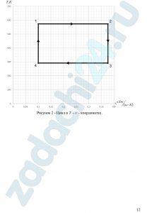 Расчет газового цикла Для цикла, изображенного в р-υ координатах Требуется определить: а) параметры р, υ, Т в характерных точках цикла; б) работу l, изменения: внутренней энергии Δu, энтальпии Δh, энтропии Δs рабочего тела во всех процессах цикла; в) теплоту q всех процессов цикла; г) термический КПД цикла и термический КПД цикла Карно ηtK, построенного в том же интервале температур. Полученные данные поместить в таблицы. Построить цикл в р-υ и T-s координатах в масштабе с расчетом параметров процессов в 2-3 промежуточных точках.