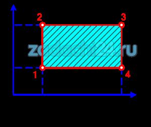 Определить термический к.п.д. цикла, состоящего из двух изохор и двух изобар (рис.55). Рабочее тело - воздух. Теплоемкость принять постоянной.