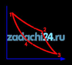 Расчет газового цикла