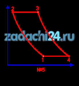 Рассчитать цикл газового двигателя: двигателя внутреннего сгорания (ДВС) или газотурбинного двигателя (ГТД), рис.21.  Номер цикла и исходные данные для расчета приведены в табл.1 по вариантам. Размерность величин, приведенных в табл.8: р [бар], υ [м³/кг], t [ºС].  Принять, что рабочее тело обладает свойствами воздуха.  Рассчитать параметры (р, υ, Т) в узловых точках цикла, подведенную (q1), отведенную (q2) теплоту, работу (l) и термический КПД (ηt) цикла.  Теплоемкость воздуха принять постоянной. Показать цикл в T-s - диаграмме. Результаты расчета представить в виде табл.9.  Ответить на вопросы:  Для вариантов с расчетом цикла ДВС:  1) Чем отличается обратимый цикл ДВС от реального?  2) Как влияет степень сжатия ε=υ1/υ2 и начальные параметры рабочего тела (p1, T1) на термический КПД цикла?  Для вариантов с расчетом цикла ГТД:  1) Приведите схему ГТД для Вашего варианта.  2) В чем состоят преимущества и недостатки газотурбинных двигателей по сравнению с ДВС?