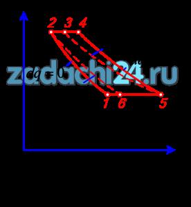 На рис.60 приведена принципиальная схема газотурбинной установки, работающей с подводом теплоты при p=const и с полной регенерацией тепла. На рисунке: ТН - топливный насос, КС - камера сгорания, ГТ - газовая турбина; ВК - воздушный компрессор; ПД - пусковой двигатель, Р - регенеративный подогреватель. Цикл этой установки представлен на рис.42. Известны параметры t1=30 ºC и t5=400 ºC, а также степень повышения давления в цикле λ=6. Рабочее тело – воздух. Определить термический к.п.д цикла. Какова экономия от введения регенерации?