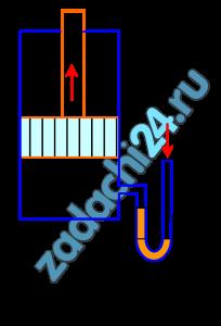 К всасывающей стороне цилиндра присоединен водяной вакуумметр с показанием h=0,42 м. Определить разрежение под поршнем (рис.2).