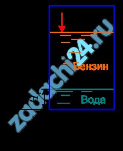 В цилиндрическом резервуаре с бензином (ρб=800 кг/м³) отстоялась вода. Определить силу давления на дно резервуара, если D=2 м, Н1=0,1 м, Н2=5 м (рис. 3.46). Резервуар герметично закрыт, давление насыщенных паров бензина р0и=0,1·105 Па.