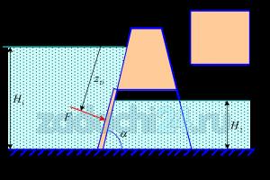Определить по данным таблицы 4 равнодействующую силу избыточного давления воды на плоский затвор, перекрывающий отверстие трубы (рис.12). Определить координату точки приложения силы давления воды zD на указанную сторону затвора.
