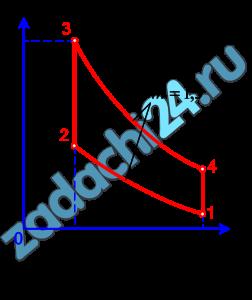 1 кг воздуха работает по циклу, изображенному на рис.53. Начальное давление р1=0,1 МПа, начальная температура t1=27 ºC, а степень сжатия ε=5. Количество теплоты, подводимой во время изохорного сжатия, равно 1300 кДж/кг. Определить параметры воздуха в характерных точках и полезную работу цикла. Теплоемкость воздуха считать постоянной.