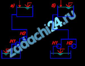 Два последовательно (рис.28,а) или параллельно (рис.28,б) соединенных центробежных насоса установлены близко один от другого, работают на один длинный трубопровод длиной l и диаметром d. Геометрический напор установки Нг в процессе работы остается неизменным. Найти рабочую точку при работе насосов на трубопровод. Определить мощность каждого из насосов, если они перекачивают воду, температура которой 20 ºС. Эквивалентная шероховатость трубопроводов Δэ=0,50 мм. Так как насосы находятся близко один от другого, а трубопровод длинный, сопротивлением всасывающих и соединяющих насосы трубопроводов можно пренебречь. Характеристики указанных в таблице вариантов насосов приведены в приложении.