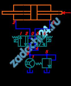 Насос Н гидросистемы продольной подачи рабочего стола металлорежущего станка нагнетает жидкость Ж, температура которой Т ºС, через распределитель Р в силовой гидроцилиндр Ц, шток которого нагружен силой F. Диаметр поршня гидроцилиндра Dп, штока Dш. К.п.д. гидроцилиндра: механический ηм=0,90, объемный η0=1,0. Длина участков трубопровода l. Диаметры напорных и сливных гидролиний одинаковы и равны d. Местные сопротивления в гидросистеме принять лишь в распределителе P.  Определить скорость перемещения рабочего стола вправо (I позиция распределителя P), если характеристика насоса с переливным клапаном Qн=f(рн) задана: