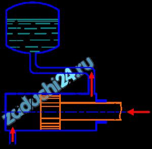 Определить давление р1 жидкости, которую необходимо подвести к гидроцилиндру, чтобы преодолеть усилие, направленное вдоль штока F=1 кН. Диаметры: цилиндра D=50 мм, штока d=25 мм. Давление в бачке р0=50 кПа, высота Н0=5 м. Силу трения не учитывать. Плотность жидкости ρ=1000 кг/м³.