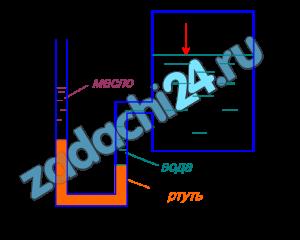 Определить избыточное давление р в сосуде по показанию жидкостного манометра, если в левом открытом колене над ртутью налито масло, а в правом – вода (рис.2). h1=1,6 м, h2=0,4 м, h3=0,14 м. Плотность масла ρм=890 кг/м³, ртути ρрт=13550 кг/м³.