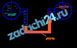 Определить разность давлений в центрах закрытых сосудов (рис.3), если высоты уровней воды и масла от центра сосуда до уровня ртути в U-образной трубке соответственно равны hв=0,37 м и hм=0,32 м, плотность масла ρм=890 кг/м³, ртути ρрт=13550 кг/м³.