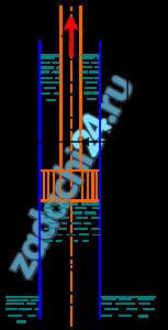 Определить силу F, необходимую для удержания поршня на высоте h2=2 м над поверхностью воды в колодце. Над поршнем поднимается столб воды высотой h1=3 м. Диаметры: поршня D=100 мм, штока d=30 мм. Вес поршня и штока не учитывать.