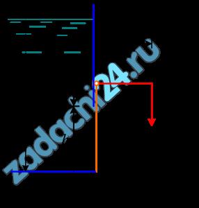 В боковой стенке резервуара (рис.5) имеется прямоугольное отверстие шириной b=1,2 м и высотой h=1 м, которое закрыто щитом, вращающимся вокруг оси О и прижимаемым грузом массой m. Длина рычага r=1,5 м. Глубина воды в резервуаре Н=3,2 м. Возвышение оси вращения щита над верхней кромкой отверстия а=0,2 м. Определить силу G. Массой рычага и трением в подшипниках пренебречь.