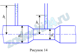 На водопроводной трубе диаметром d1=0,1 м (рис.14) установлен водомер диаметром d2=0,05 м. На какую высоту h2 поднимется вода в пьезометрической трубке, присоединенной к суженному сечению, при пропуске расхода Q=0,005 м³/c, если уровень воды в пьезометре, присоединенном к трубе, h1=0,8 м. Потери напора не учитывать.