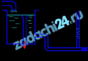 Определить минимально возможный диаметр трубопровода (рис.19) длиной l=15 м, при пропуске по которому расхода Q=0,0018 м³/c повышение воды в пьезометре не превысило бы значения h=6,3 м. Труба стальная, сварная, умеренно заржавевшая, коэффициент сопротивления колена принять равным – 0,7. Температура воды t=15 ºС.
