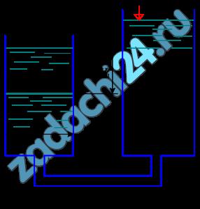Определить время, за которое разность уровней в двух резервуарах уменьшится с Н1 до Н2 (рис.30). Уровень воды в правом резервуаре поддерживается постоянным, диаметр левого резервуара D, резервуары соединены между собой трубопроводом диаметром d (эквивалентная абсолютная шероховатость kэ=0,5).