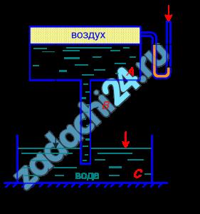 Из открытого резервуара С через трубу В вода поднята в резервуар А с глубиной заполнения h=0,5 м. Давление воздуха на поверхности воды в резервуаре А измерено U-образным ртутным манометром, показание которого hрт=200 мм (рис.1.13). Определить высоту воды Н в трубе В. Принять плотность ртути ρрт=13,6·10³ кг/м³.