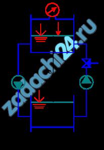 В замкнутой системе /рис. 25/ создается циркуляция жидкости Ж в количестве Q с помощью насосов 1 и 2 по двум одинаковым трубопроводам длиной l и диаметром d. Определить напор каждого насоса, если вакуумметрическое давление в баке A равно p, разность уровней жидкости в баках h, коэффициент сопротивления по длине λ=0,025. При каком вакууме pυ в баке A насосы будут создавать одинаковые напоры?