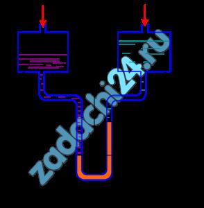 Два сосуда наполнены разнородными жидкостями: маслом и керосином. На поверхности жидкостей в сосудах действуют давления р1 и р2. Найти разность этих давлений, если показание U-образного ртутного манометра h=100 мм, высота уровня масла Н=500 мм, превышение уровня керосина Δh=40 мм. Принять плотности жидкостей: масла ρмас=900 кг/м³; керосина ρкер=800 кг/м³; ртути ρрт=13,6·10³ кг/м³ (рис.1.12).