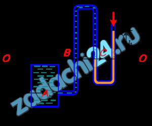 К замкнутому сосуду присоединен пьезометр с ртутью (рис. 1). Определить абсолютное и избыточное давление в сосуде (в точке А), если ртуть в пьезометре располагается выше линии раздела между водой и ртутью на h1=0,5 м, а указанная линия раздела находится на h2=0,6 м выше точки А.