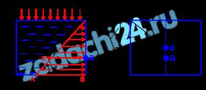 Ванна прямоугольной формы заполнена водой до поверхности края. Высота ванны h м, ширина b м, длина L м. Плотность воды принять ρ=1000 кг/м³. Поверхностное давление принять равным атмосферному р0=ратм=0,101325 МПа. Требуется определить давление воды на дно резервуара, полную силу давления на боковую стенку, положение центра давления и построить эпюру гидростатического давления. Принять g=9,81 м/c². Показать на схеме центр давления.