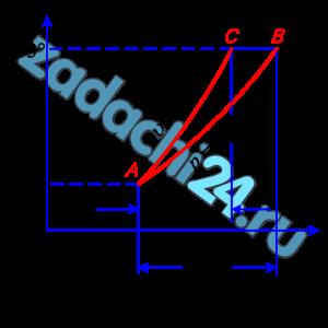 1 кг воздуха, находящемуся в состоянии А (рис.23), сообщается теплота один раз при p=const и другой – при υ=const так, что в обоих случаях конечные температуры одинаковы. Сравнить изменение энтропии в обоих процессах, если t1=15 ºC и t2=500 ºC. Теплоемкость считать переменной, приняв зависимость ее от температуры линейной.