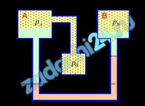 Резервуары А и В частично заполнены водой разной плотности (соответственно ρА=998 кг/м³, ρВ=1029 кг/м³) и газом, причем к резервуару А подключен баллон с газом. Высота столба ртути в трубе дифманометра h=0,17 м, а расстояние, от оси резервуаров до мениска ртути равны h1=0,4 м и h2=0,13 м. Какое необходимо создать давление р0 в баллоне, чтобы получить давление рВ=112 кПа на свободной поверхности в резервуаре В?