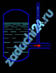 Определить расход керосина, вытекающего из бака по трубопроводу диаметром d, если избыточное давление воздуха в баке p0; высота уровня H0; высота подъема керосина в пьезометре, открытом в атмосферу H. Потерями энергии пренебречь.