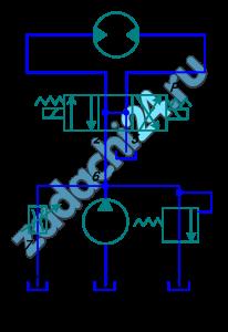 Насос Н нагнетает рабочую жидкость – масло Ж, температура которой Т=55 ºС, через распределитель Р в гидродвигатель Д, вал которого нагружен крутящим моментом МК. Рабочий объем гидромотора равен V0. К.п.д. гидромотора: объемный η0=0,97, гидромеханический ηгм=0,85. Номинальное давление работающего в гидроприводе насоса рном, номинальный расход Qном, а объемный его к.п.д. равен ηн.о=0,85. Потери давления в распределителе Δрр=20,0 кПа. Остальные местные потери давления в системе составляют 30% потерь давления на трение по длине. Площадь проходного сечения параллельно насосу установленного дросселя ДР равна SД, а его коэффициент расхода μД=0,60. Длину каждого пронумерованного участка гидролинии принять равной l=150d, где d - внутренний диаметр гидролинии. Эквивалентная шероховатость Δэ=0,050 мм. Решая задачу графоаналитическим способом, определить развиваемое насосом давление рн и частоту вращения вала гидромотора nм, считая, что предохранительный клапан не открывается.