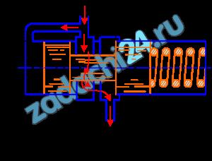 Определить ширину проходного отверстия b и жесткость пружины c переливного клапана, который начинает перекрывать проходное отверстие при падении давления на входе рвх до 10 МПа и полностью перекрывает его при рвх=9 МПа. Перепад давления на агрегате Δр=рвх-рсист при полностью открытом золотнике и расходе Q должен быть 0,3 МПа. Проходное отверстие выполнено в виде кольцевой щели, диаметр золотника D, коэффициент расхода окна золотника μ=0,62; ρ=850 кг/м³.
