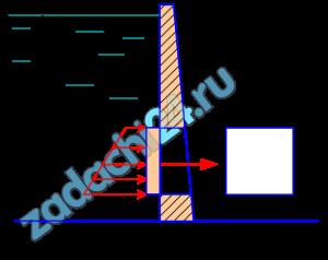Определить силу давления на затвор, находящийся на глубине Н, м. Указать центр давления.