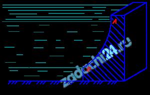 Определить величину, угол наклона и глубину центра давления для равнодействующей давления воды на криволинейную стенку АВ (рис. 3.1) длиной L. Действующий напор H. Криволинейная стенка представляет часть цилиндрической поверхности с секторным углом φ.