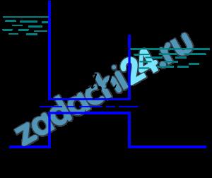 По трубопроводу внутренним диаметром d=12 мм и длиной L=1290 м движется жидкость (рис. 38). Какова разность уровней Н, при которой происходит окончание ламинарного режима движения? Местные потери напора не учитывать. Температура воды равна 20 ºС.