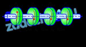 Для одной из схем (рис.35, табл.20) построить эпюру крутящих моментов; определить диаметр вала на каждом участке и полный угол закручивания.  Указания: мощность на зубчатых колесах принять Р2=0,5Р1, Р3=0,3Р1 и Р4=0,2Р1. Полученное расчетное значение диаметра (в мм) округлить до ближайшего большего числа, оканчивающегося на 0, 2, 5, 8 или СТ СЭВ 208-75 [τ]=30 МПа.