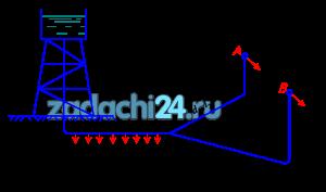 Из водонапорной башни осуществляется питание потребителей А и В с расходами QA и QB, на первом участке предусмотрен путевой расход Qпут воды (рис. 5.33). Определить отметку горизонта воды в водонапорной башне, если отметка потребителя А равна 9,0 м, потребителя В - 12,0 м. Три участка трубопроводов уложены на одном горизонте. Диаметры участков сети: d1=250 мм, d2=150 мм, d3=150 мм; длины участков соответственно равны l1, l2, l3. Трубы водопроводные нормальные. Потери напора в местных сопротивлениях принять равными 10% от потерь по длине.