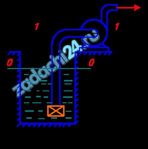 Центробежный насос перекачивает воду с температурой t и подачей Q (рисунок 5). Всасывающая труба насоса диаметром d и длиной L имеет поворот и приемный клапан, суммарный коэффициент местного сопротивления которых ∑ξ. Коэффициент гидравлического трения λ. Определить максимально возможную высоту установки насоса hвс над уровнем воды в колодце, исходя из условия, что давление воды при входе в насос должно быть на 15·10³ Па выше давления парообразования воды в насосе pt. Атмосферное давление принять равным рат.