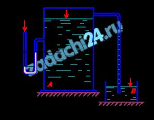 В закрытом резервуаре А, заполненном маслом, давление на поверхности жидкости р0. На глубине h=0,6 м подключен U-образный ртутный манометр, показание которого hрт=40 мм, понижение уровня ртути в правом колене а=0,2 м. Определить давление р0 (в бар) на поверхности масла, а также высоту подъема воды (hв) в стеклянной трубке, опущенной в открытый резервуара В, заполненный водой (рис. 1.16). Принять плотность масла ρмас=900 кг/м³; ртути ρрт=13,6·103 кг/м³.