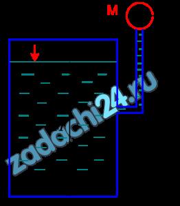 Пружинный манометр подключен к сосуду с водой на высоте h=1 м от дна. Центр манометра находится выше точки подключения его к сосуду на z=1 м. Определить избыточное давление на дно при показании манометра рм=160 кПа.
