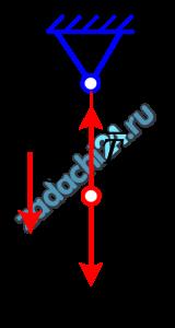 На пружинных весах проводится взвешивание груза в вагоне. Когда вагон идет по прямолинейному участку, весы показывают 50 Н, при движении вагона со скоростью 90 км/ч по закруглению - 52 Н. Найти радиус закругления пути.