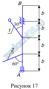 ПРИНЦИП ДАЛАМБЕРА Вертикальный вал АВ вращается с постоянной угловой скоростью ω=10 с-1, закреплён подпятником и цилиндрическим подшипником. К валу жестко прикреплен невесомый стержень 1 длинной l1=0,4 м, точечной массой m1=6 кг на конце и однородный стержень 2 длинной l2=0,6 м, имеющий массу m2=4 кг. Оба стержня лежат в одной плоскости. Пренебрегая весом тела, определить реакции подпятника и подшипника. При окончательных расчётах принять b=0,4 м.